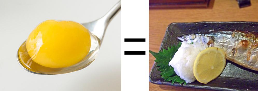 卵と魚の脂